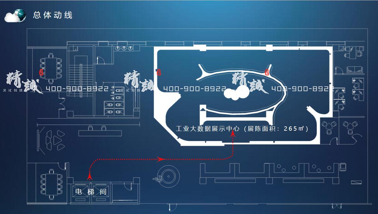 工业大数据展览馆设计布局分析