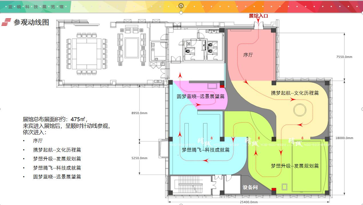 西安蓝晓科技展览馆展设计展陈大纲