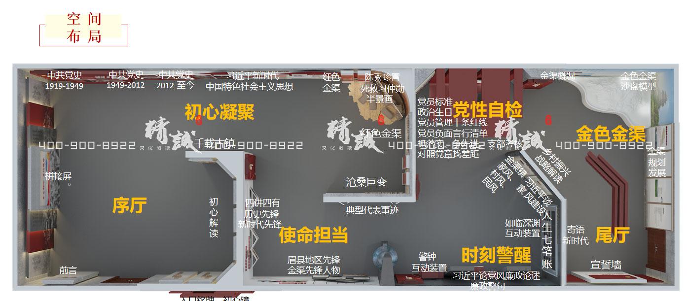 宝鸡眉县新渠镇展厅设计|平面布局