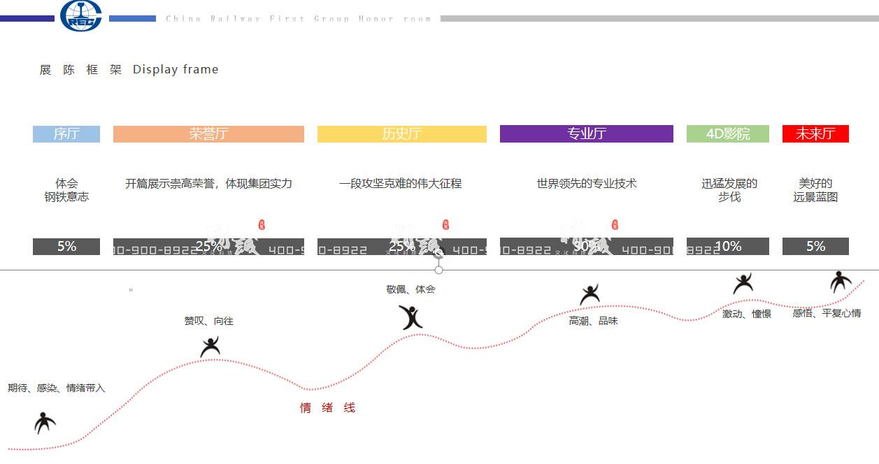 西安中铁一局展馆设计方案