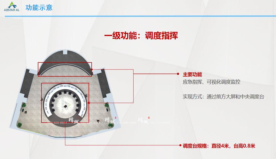 启明星铝业生产调度指挥中心展厅设计概念篇