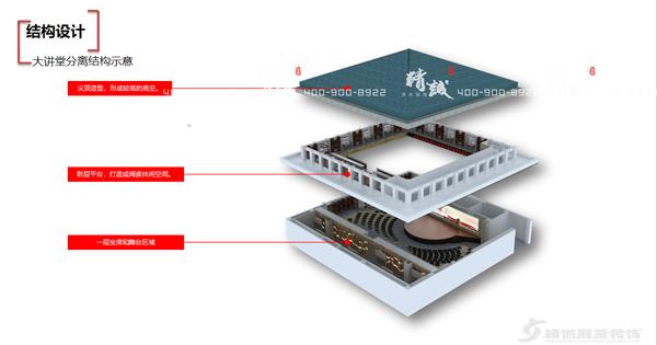 圣地大讲堂展馆设计介绍
