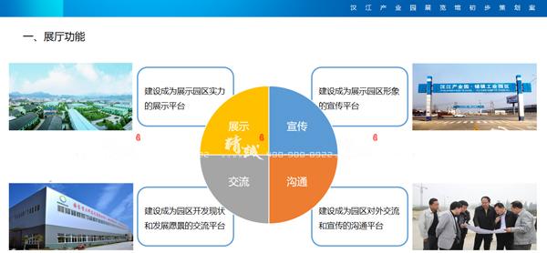 汉江产业园展馆设计方案概念篇